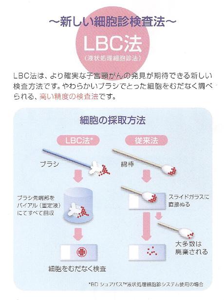 頚 癌 と は 子宮 医療法人双鳳会・山王クリニック
